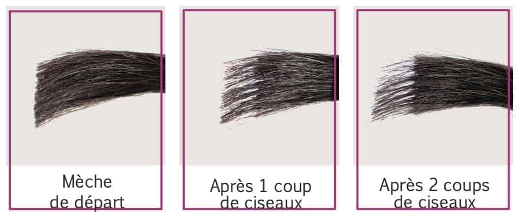 la_coupe_methode_globale_outils_de_coupe_13